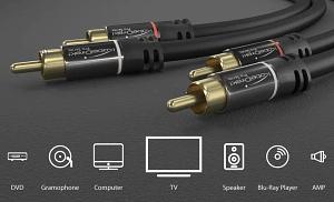 Kabeldirekt-RCA-Stereo-Cable