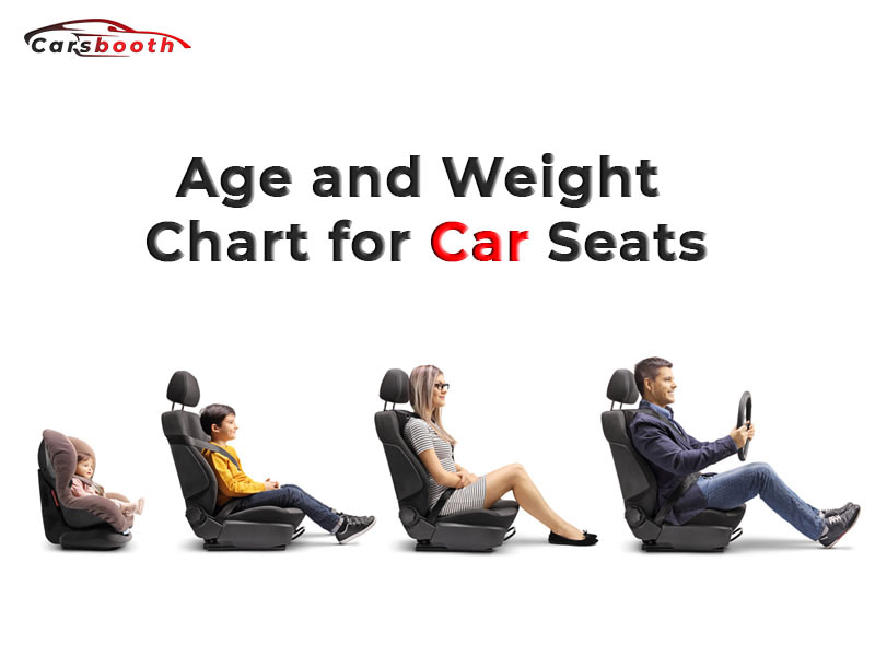 Age and Weight Chart for Car Seats